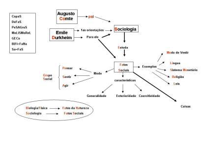 mapa sociologia 1